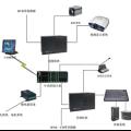 多媒体控制系统